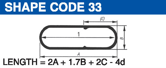 Shape codes 33