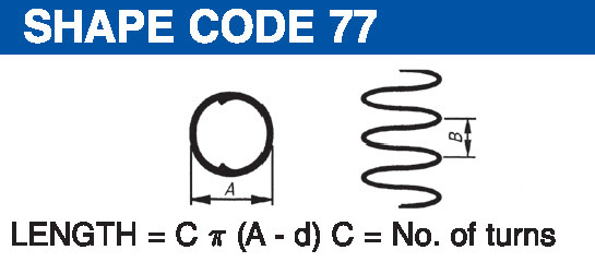 Shape codes 77